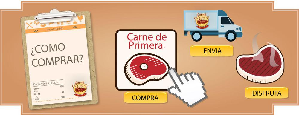 carniceria-online-carne-online-madrid